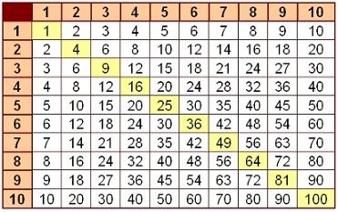 Таблица Умножения Фото Скачать - фото 9